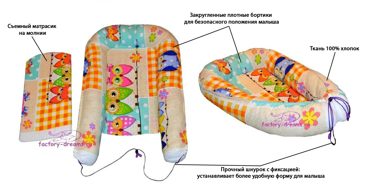 Размеры кокона для новорожденного сшить
